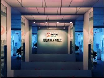 HONGKONG   INFINI   CO.,LTD